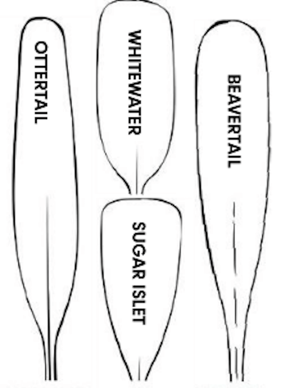 Four different shapes of paddle blades