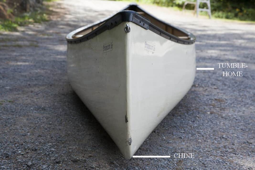 Front of a canoe with parts labelled