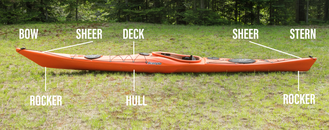 Side view of a sea kayak on the grass
