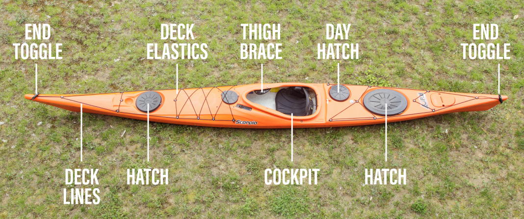 Overhead view of a sea kayak on the grass